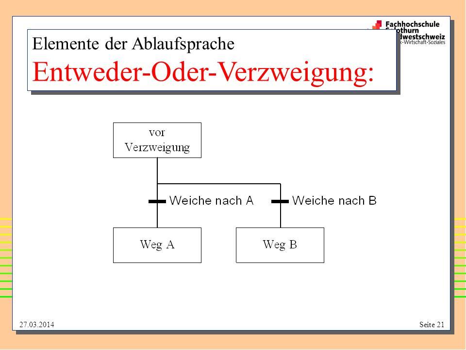 27.03.2014Seite 21 Elemente der Ablaufsprache Entweder-Oder-Verzweigung: