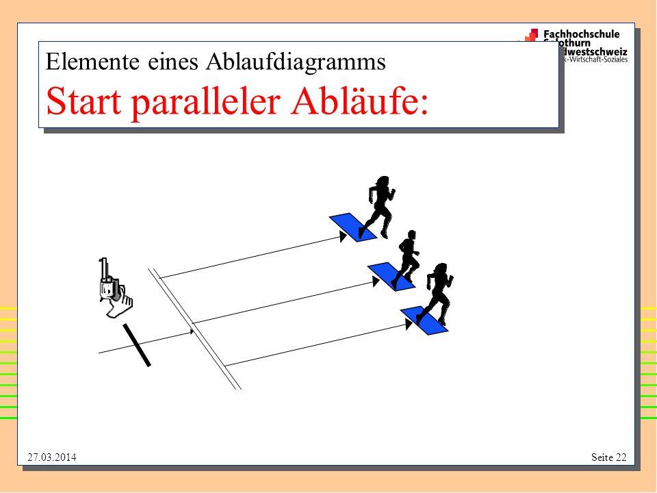 27.03.2014Seite 22 Elemente eines Ablaufdiagramms Start paralleler Abläufe: