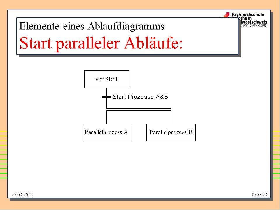 27.03.2014Seite 23 Elemente eines Ablaufdiagramms Start paralleler Abläufe: