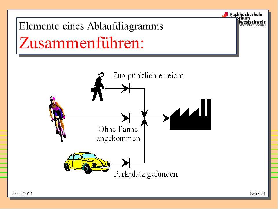 27.03.2014Seite 24 Elemente eines Ablaufdiagramms Zusammenführen: