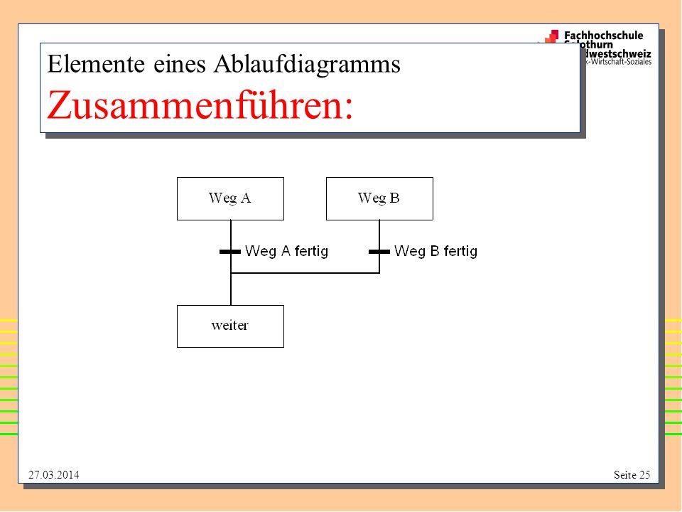 27.03.2014Seite 25 Elemente eines Ablaufdiagramms Zusammenführen: