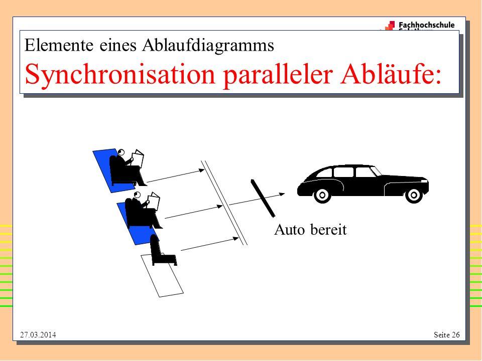 27.03.2014Seite 26 Elemente eines Ablaufdiagramms Synchronisation paralleler Abläufe: Auto bereit