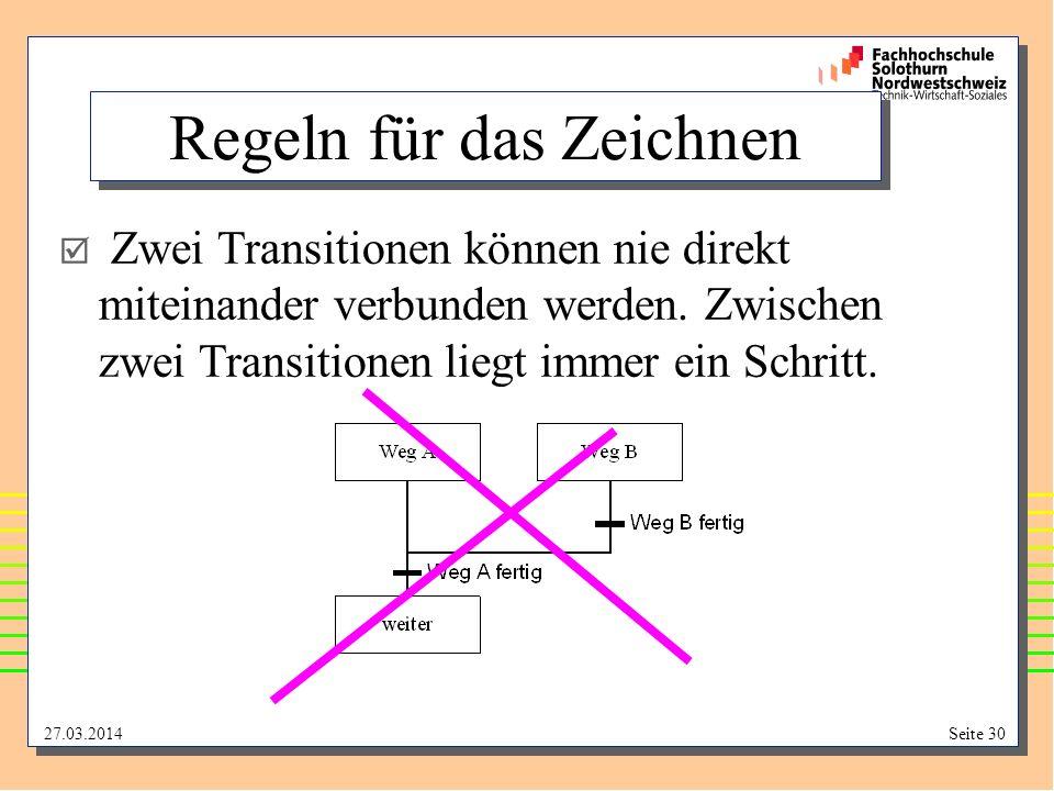 27.03.2014Seite 30 Regeln für das Zeichnen þ Zwei Transitionen können nie direkt miteinander verbunden werden. Zwischen zwei Transitionen liegt immer