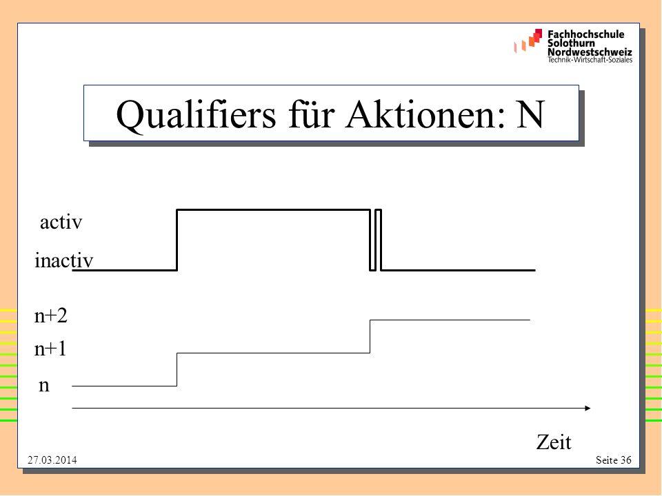 27.03.2014Seite 36 Qualifiers für Aktionen: N n Zeit n+1 n+2 activ inactiv