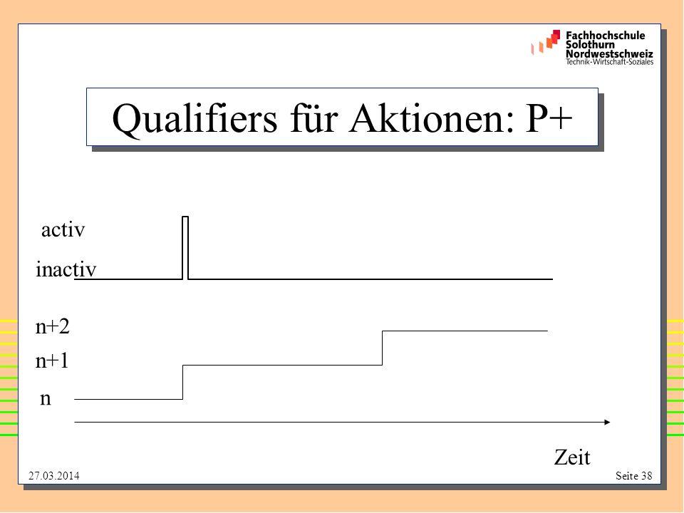 27.03.2014Seite 38 Qualifiers für Aktionen: P+ n Zeit n+1 n+2 activ inactiv