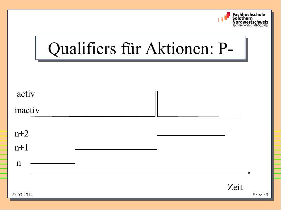 27.03.2014Seite 39 Qualifiers für Aktionen: P- n Zeit n+1 n+2 activ inactiv