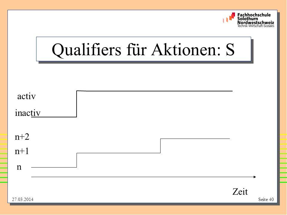 27.03.2014Seite 40 Qualifiers für Aktionen: S n Zeit n+1 n+2 activ inactiv