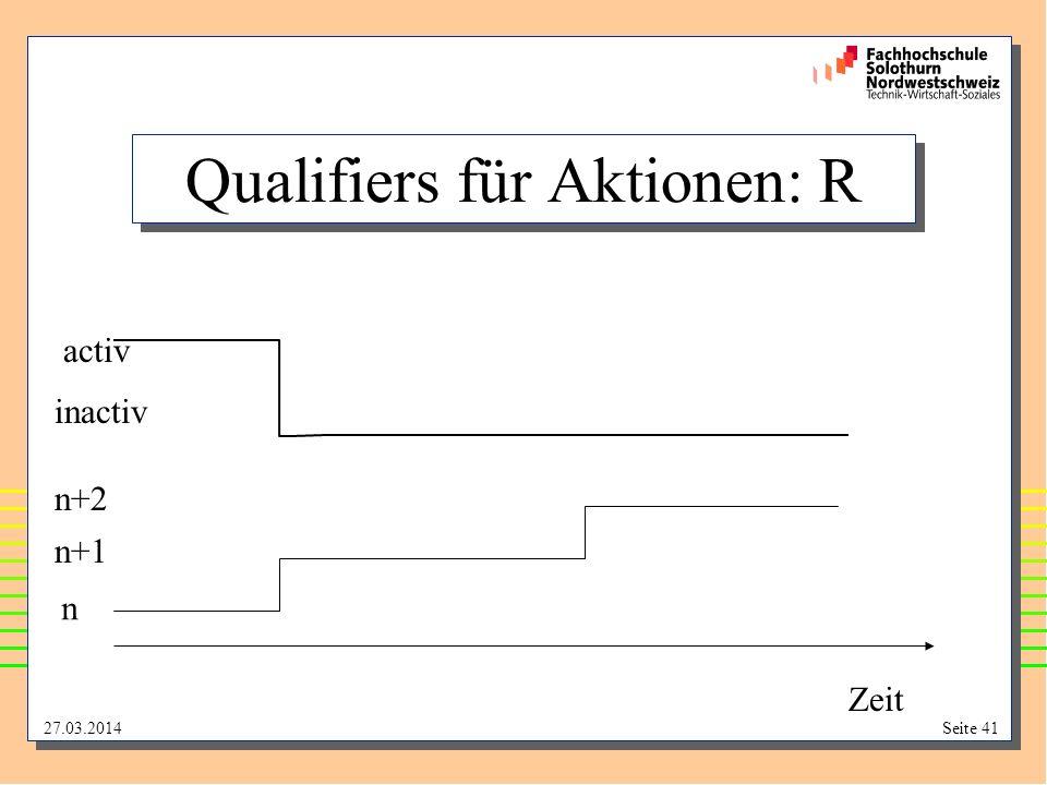 27.03.2014Seite 41 Qualifiers für Aktionen: R n Zeit n+1 n+2 activ inactiv