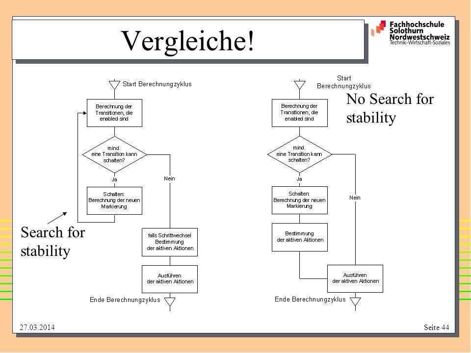 27.03.2014Seite 44 Vergleiche! Search for stability No Search for stability