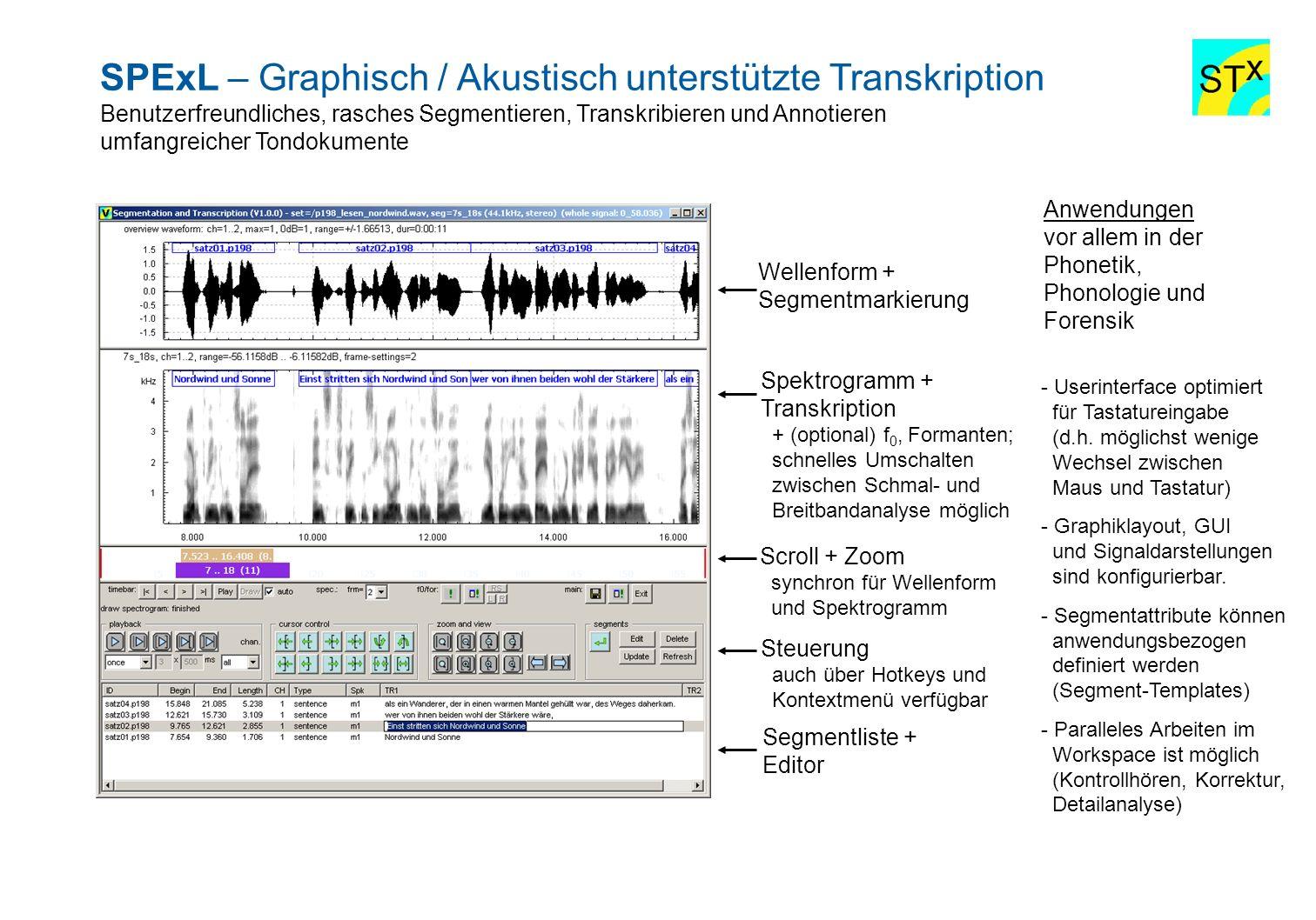 SPExL – Graphisch / Akustisch unterstützte Transkription Benutzerfreundliches, rasches Segmentieren, Transkribieren und Annotieren umfangreicher Tondo