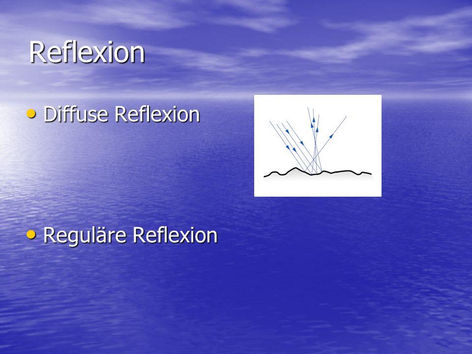 Reflexion Diffuse Reflexion Diffuse Reflexion Reguläre Reflexion Reguläre Reflexion