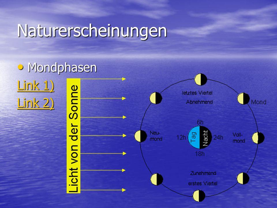 Naturerscheinungen Mondphasen Mondphasen Link 1) Link 1) Link 2) Link 2)