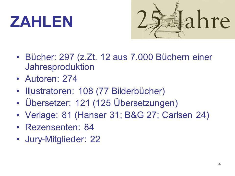 4 ZAHLEN Bücher: 297 (z.Zt.