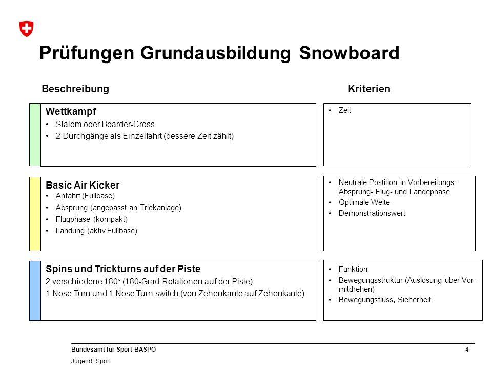 4 Bundesamt für Sport BASPO Jugend+Sport Prüfungen Grundausbildung Snowboard Wettkampf Slalom oder Boarder-Cross 2 Durchgänge als Einzelfahrt (bessere