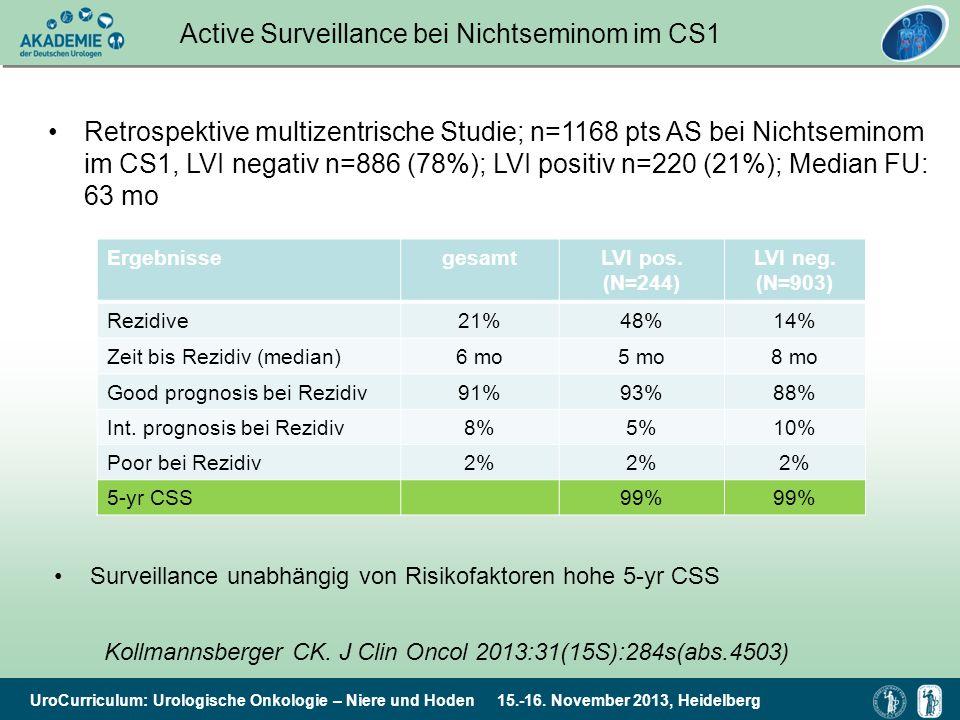UroCurriculum: Urologische Onkologie – Niere und Hoden 15.-16. November 2013, Heidelberg Active Surveillance bei Nichtseminom im CS1 Retrospektive mul