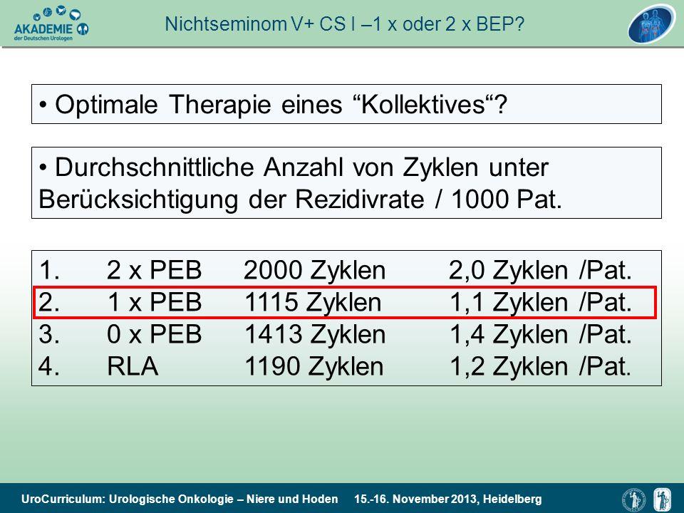 UroCurriculum: Urologische Onkologie – Niere und Hoden 15.-16. November 2013, Heidelberg Nichtseminom V+ CS I –1 x oder 2 x BEP? Durchschnittliche Anz