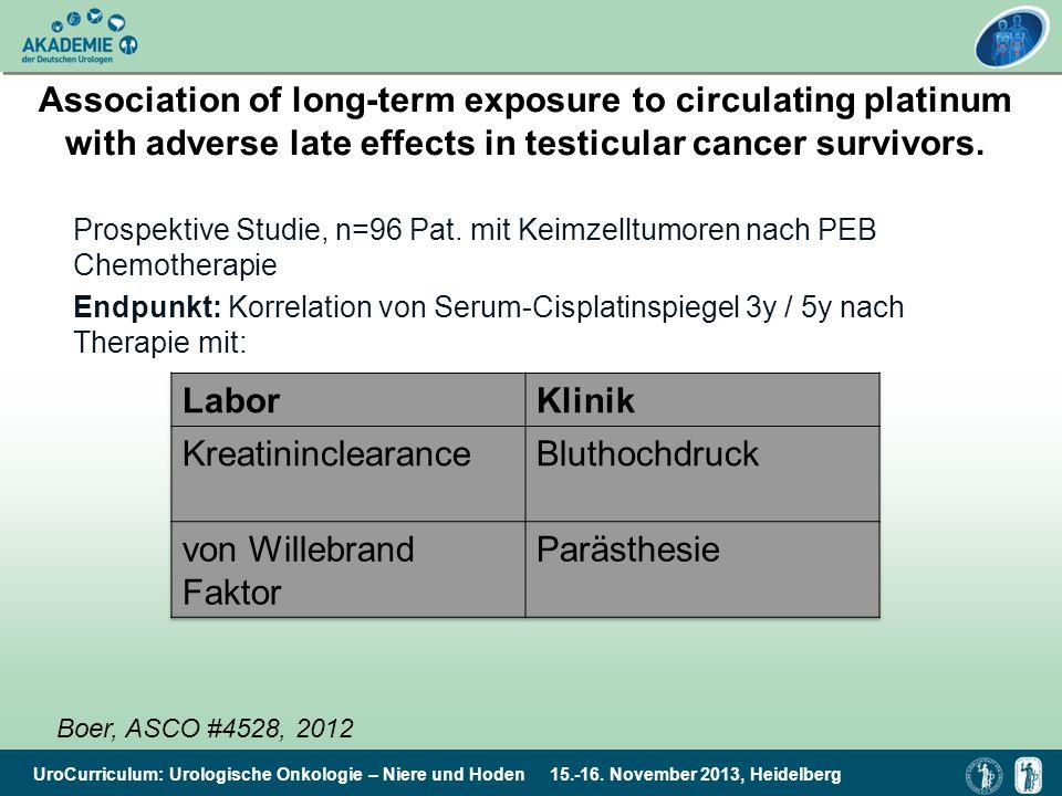 UroCurriculum: Urologische Onkologie – Niere und Hoden 15.-16. November 2013, Heidelberg Boer, ASCO #4528, 2012 Prospektive Studie, n=96 Pat. mit Keim
