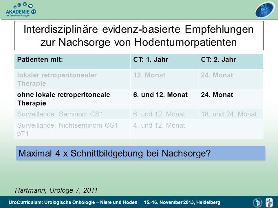UroCurriculum: Urologische Onkologie – Niere und Hoden 15.-16. November 2013, Heidelberg Patienten mit:CT: 1. JahrCT: 2. Jahr lokaler retroperitoneale