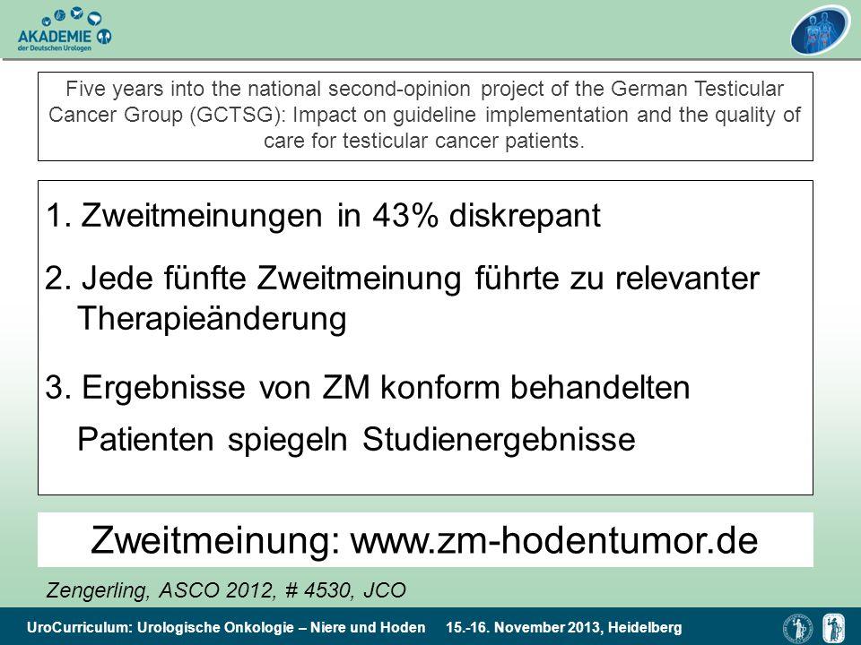 UroCurriculum: Urologische Onkologie – Niere und Hoden 15.-16. November 2013, Heidelberg Zengerling, ASCO 2012, # 4530 1. Zweitmeinungen in 43% diskre