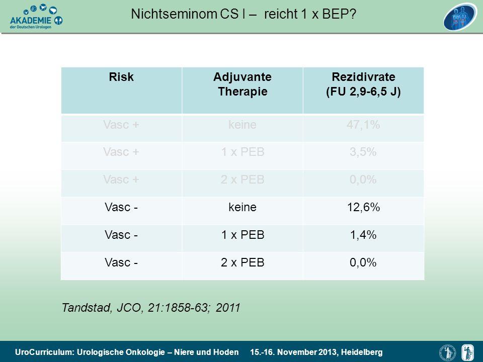 UroCurriculum: Urologische Onkologie – Niere und Hoden 15.-16. November 2013, Heidelberg Nichtseminom CS I – reicht 1 x BEP? Tandstad, JCO, 21:1858-63