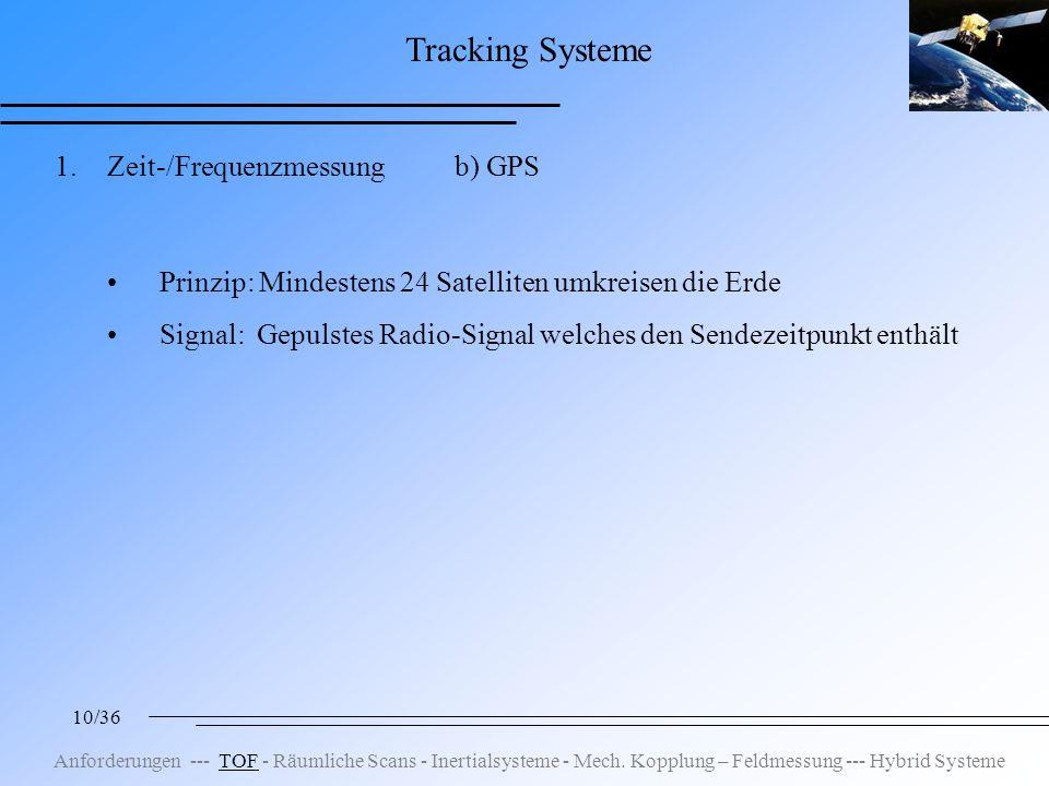 10/36 Tracking Systeme 1.Zeit-/Frequenzmessung b) GPS Prinzip: Mindestens 24 Satelliten umkreisen die Erde Signal: Gepulstes Radio-Signal welches den Sendezeitpunkt enthält Anforderungen --- TOF - Räumliche Scans - Inertialsysteme - Mech.