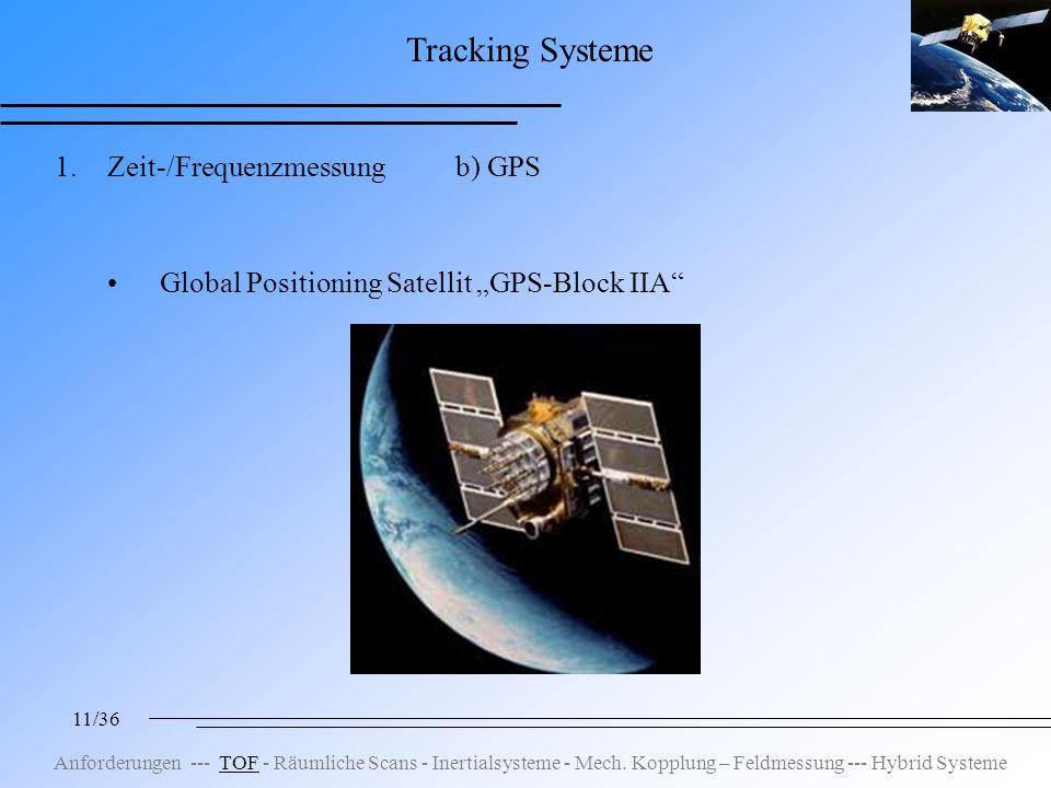 11/36 Tracking Systeme 1.Zeit-/Frequenzmessung b) GPS Global Positioning Satellit GPS-Block IIA Anforderungen --- TOF - Räumliche Scans - Inertialsysteme - Mech.