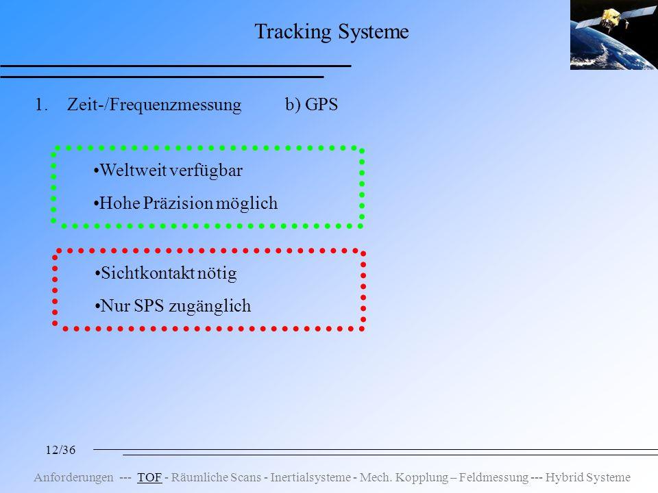 12/36 Tracking Systeme 1.Zeit-/Frequenzmessung b) GPS Weltweit verfügbar Hohe Präzision möglich Sichtkontakt nötig Nur SPS zugänglich Anforderungen --- TOF - Räumliche Scans - Inertialsysteme - Mech.