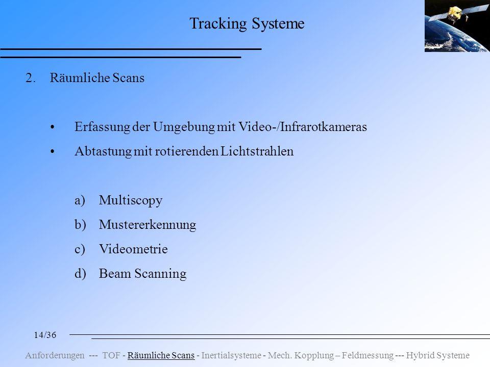 14/36 Tracking Systeme 2.Räumliche Scans Erfassung der Umgebung mit Video-/Infrarotkameras Abtastung mit rotierenden Lichtstrahlen a)Multiscopy b)Mustererkennung c)Videometrie d)Beam Scanning Anforderungen --- TOF - Räumliche Scans - Inertialsysteme - Mech.
