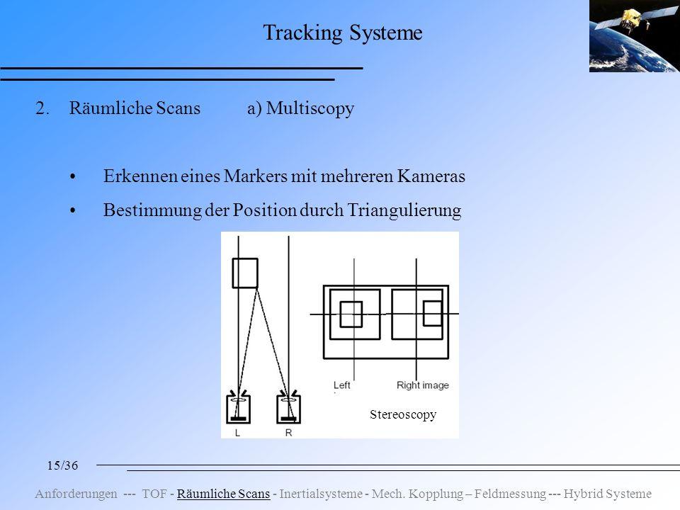 15/36 Tracking Systeme 2.Räumliche Scans a) Multiscopy Erkennen eines Markers mit mehreren Kameras Bestimmung der Position durch Triangulierung Stereoscopy Anforderungen --- TOF - Räumliche Scans - Inertialsysteme - Mech.