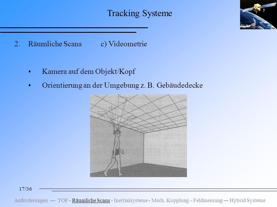 17/36 Tracking Systeme 2.Räumliche Scans c) Videometrie Kamera auf dem Objekt/Kopf Orientierung an der Umgebung z.
