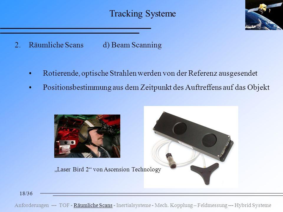18/36 Tracking Systeme 2.Räumliche Scans d) Beam Scanning Rotierende, optische Strahlen werden von der Referenz ausgesendet Positionsbestimmung aus dem Zeitpunkt des Auftreffens auf das Objekt Laser Bird 2 von Ascension Technology Anforderungen --- TOF - Räumliche Scans - Inertialsysteme - Mech.