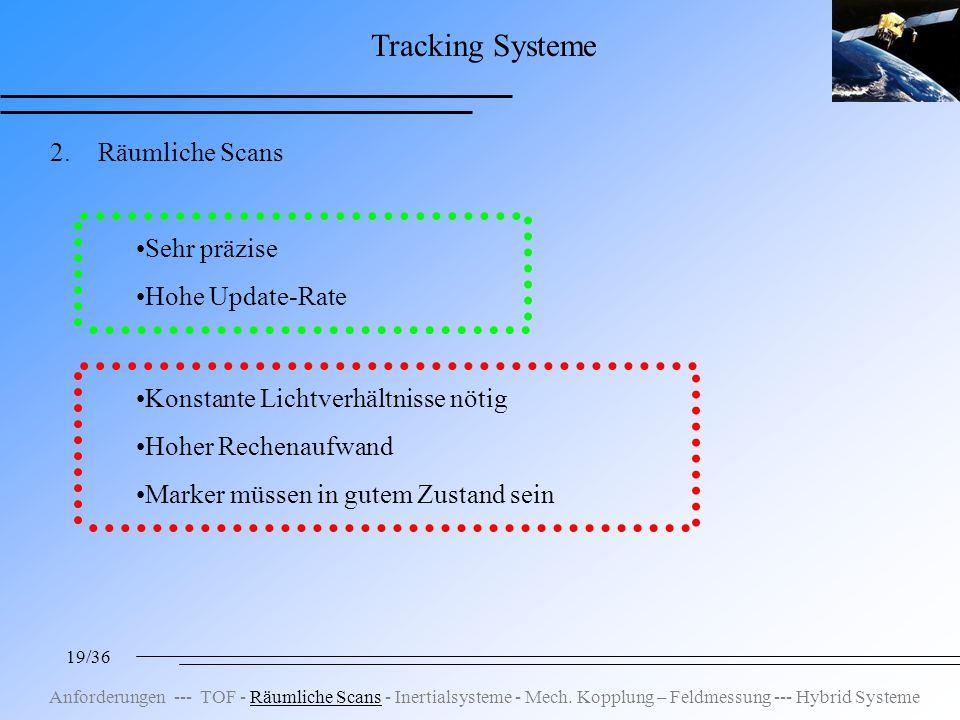 19/36 Tracking Systeme 2.Räumliche Scans Sehr präzise Hohe Update-Rate Konstante Lichtverhältnisse nötig Hoher Rechenaufwand Marker müssen in gutem Zustand sein Anforderungen --- TOF - Räumliche Scans - Inertialsysteme - Mech.