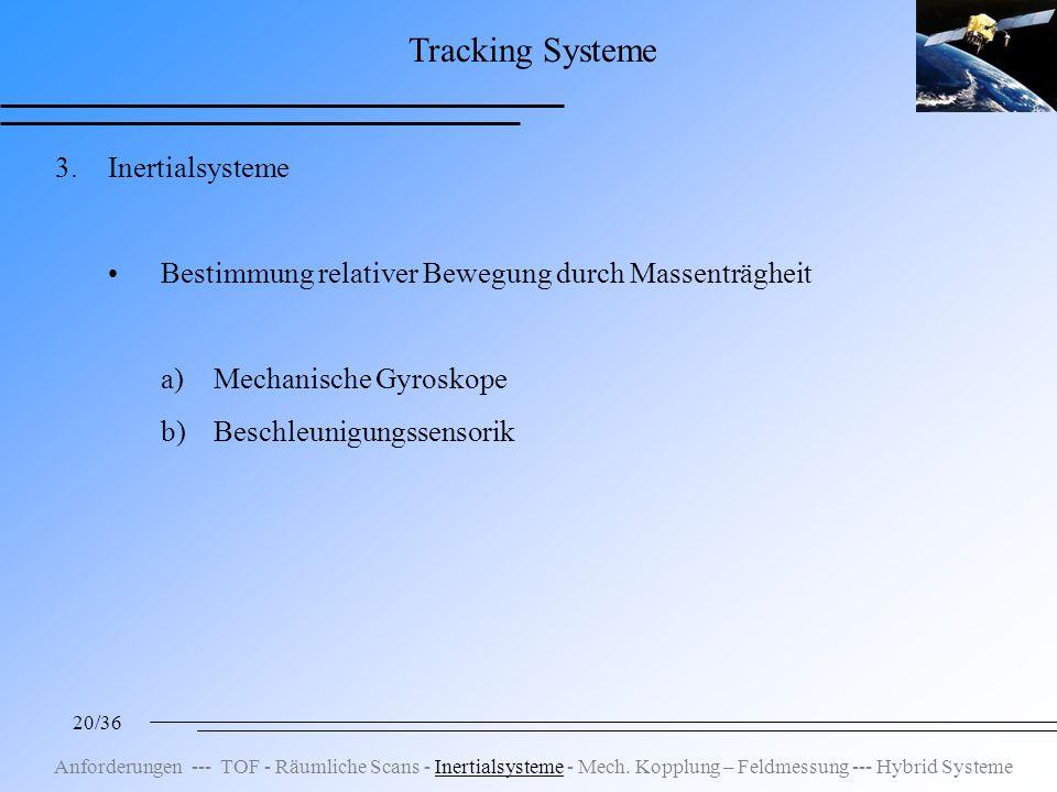 20/36 Tracking Systeme 3.Inertialsysteme Bestimmung relativer Bewegung durch Massenträgheit a)Mechanische Gyroskope b)Beschleunigungssensorik Anforderungen --- TOF - Räumliche Scans - Inertialsysteme - Mech.