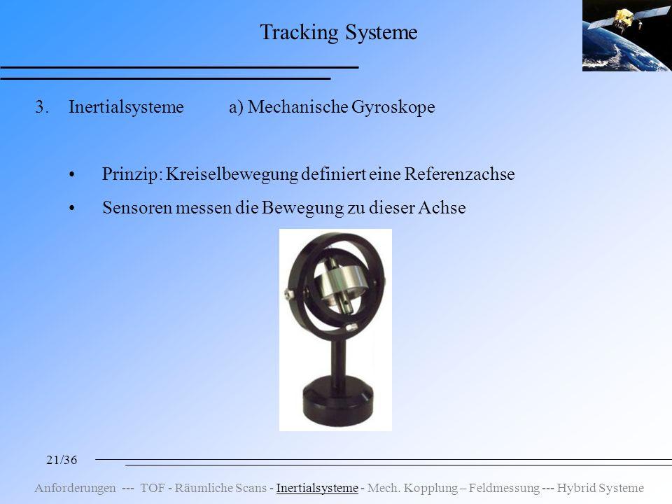 21/36 Tracking Systeme 3.Inertialsysteme a) Mechanische Gyroskope Prinzip: Kreiselbewegung definiert eine Referenzachse Sensoren messen die Bewegung zu dieser Achse Anforderungen --- TOF - Räumliche Scans - Inertialsysteme - Mech.