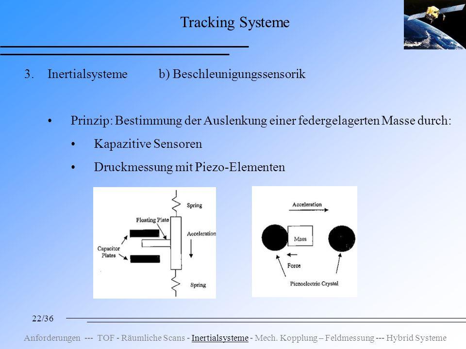 22/36 Tracking Systeme 3.Inertialsysteme b) Beschleunigungssensorik Prinzip: Bestimmung der Auslenkung einer federgelagerten Masse durch: Kapazitive Sensoren Druckmessung mit Piezo-Elementen Anforderungen --- TOF - Räumliche Scans - Inertialsysteme - Mech.