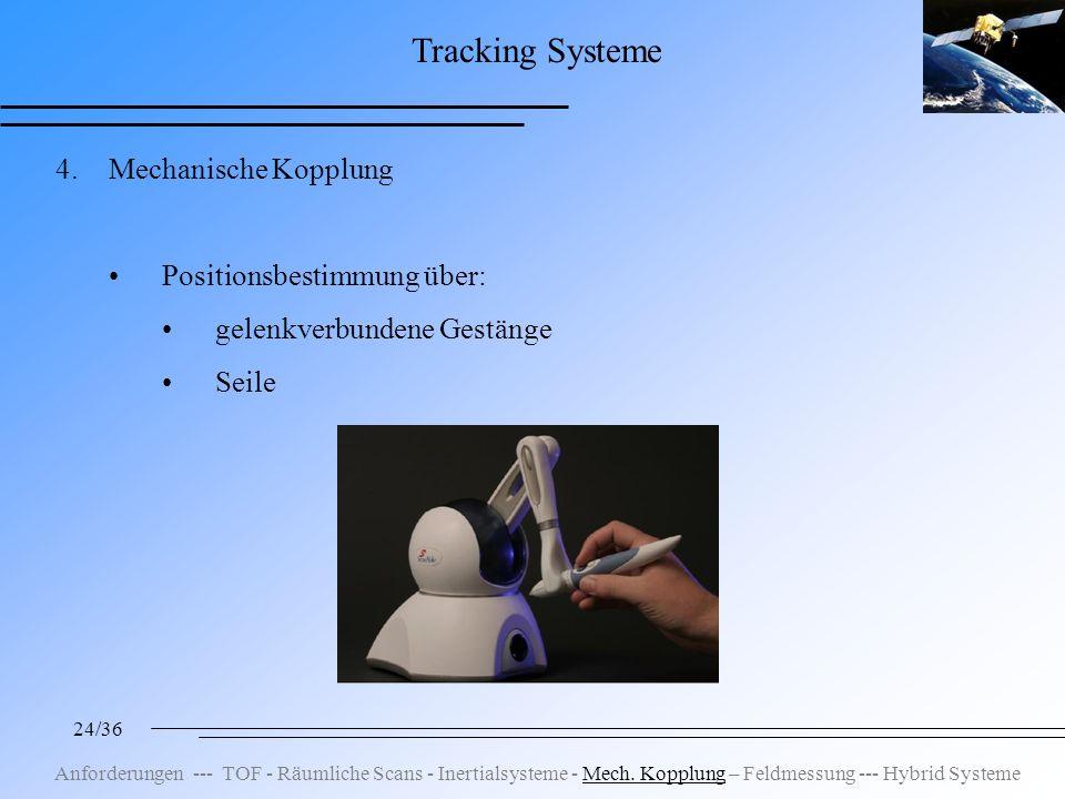 24/36 Tracking Systeme 4.Mechanische Kopplung Positionsbestimmung über: gelenkverbundene Gestänge Seile Anforderungen --- TOF - Räumliche Scans - Inertialsysteme - Mech.