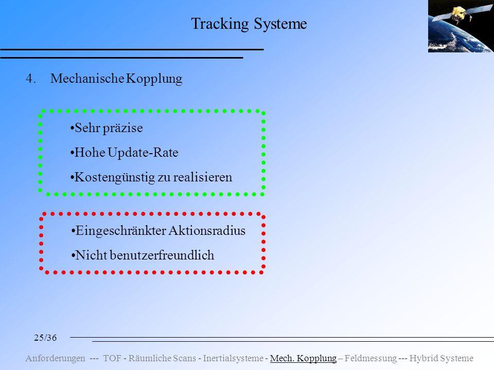 25/36 Tracking Systeme 4.Mechanische Kopplung Sehr präzise Hohe Update-Rate Kostengünstig zu realisieren Eingeschränkter Aktionsradius Nicht benutzerfreundlich Anforderungen --- TOF - Räumliche Scans - Inertialsysteme - Mech.