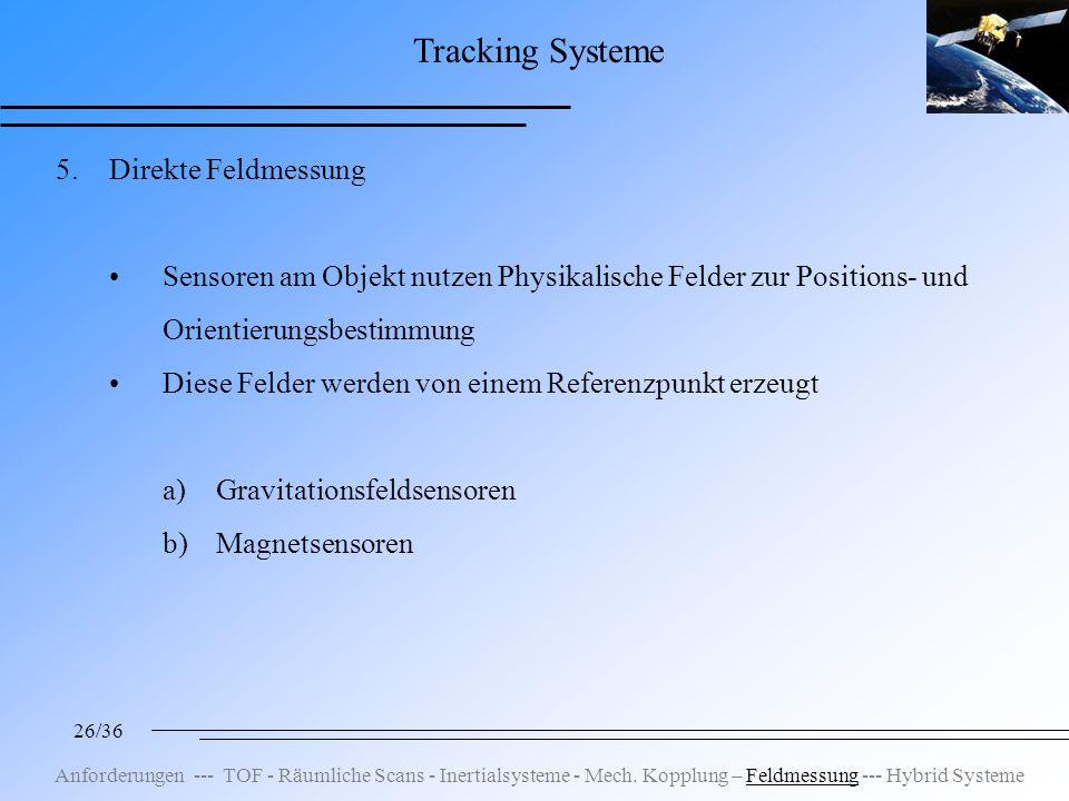 26/36 Tracking Systeme 5.Direkte Feldmessung Sensoren am Objekt nutzen Physikalische Felder zur Positions- und Orientierungsbestimmung Diese Felder werden von einem Referenzpunkt erzeugt a)Gravitationsfeldsensoren b)Magnetsensoren Anforderungen --- TOF - Räumliche Scans - Inertialsysteme - Mech.