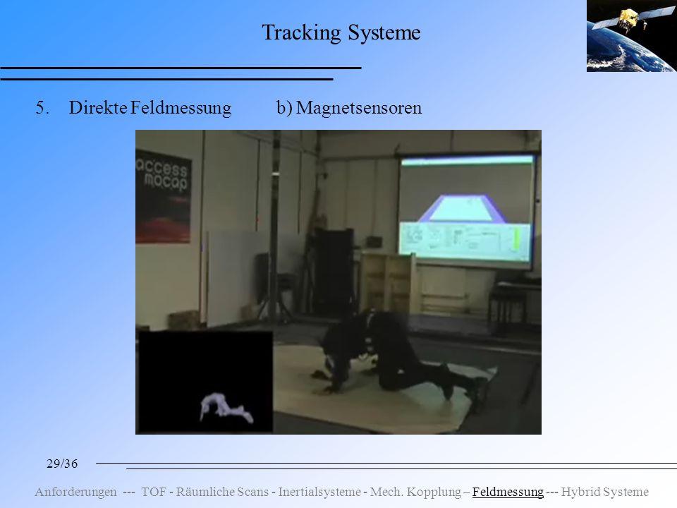29/36 Tracking Systeme 5.Direkte Feldmessung b) Magnetsensoren Anforderungen --- TOF - Räumliche Scans - Inertialsysteme - Mech.