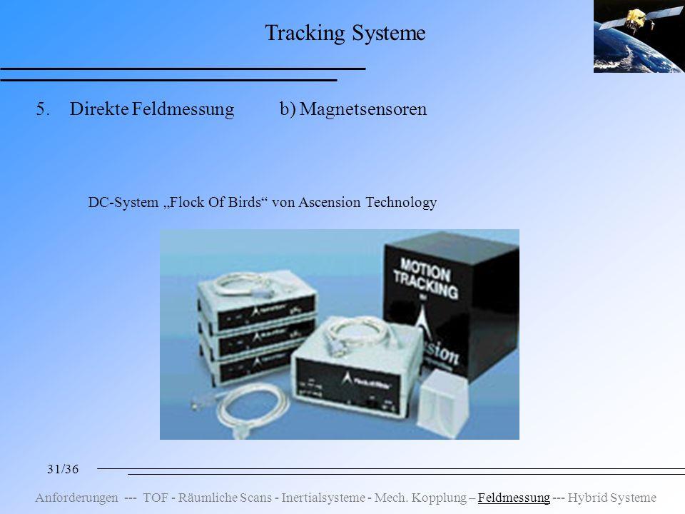 31/36 Tracking Systeme 5.Direkte Feldmessung b) Magnetsensoren Anforderungen --- TOF - Räumliche Scans - Inertialsysteme - Mech.