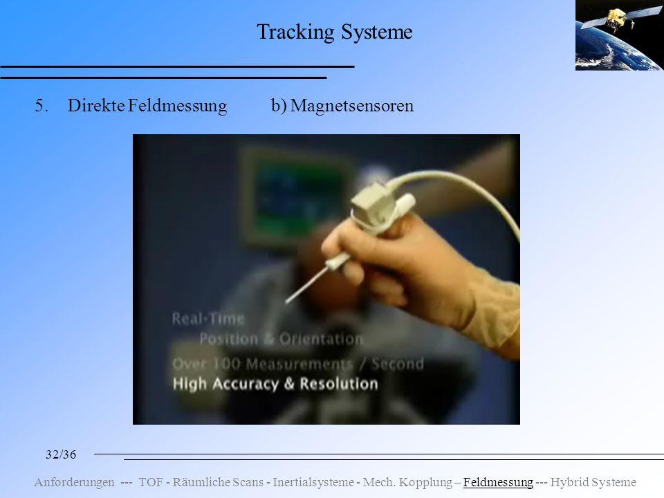 32/36 Tracking Systeme 5.Direkte Feldmessung b) Magnetsensoren Anforderungen --- TOF - Räumliche Scans - Inertialsysteme - Mech.