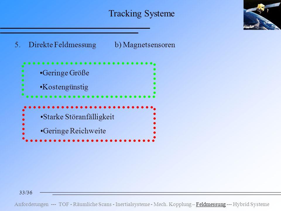 33/36 Tracking Systeme 5.Direkte Feldmessung b) Magnetsensoren Geringe Größe Kostengünstig Starke Störanfälligkeit Geringe Reichweite Anforderungen --- TOF - Räumliche Scans - Inertialsysteme - Mech.