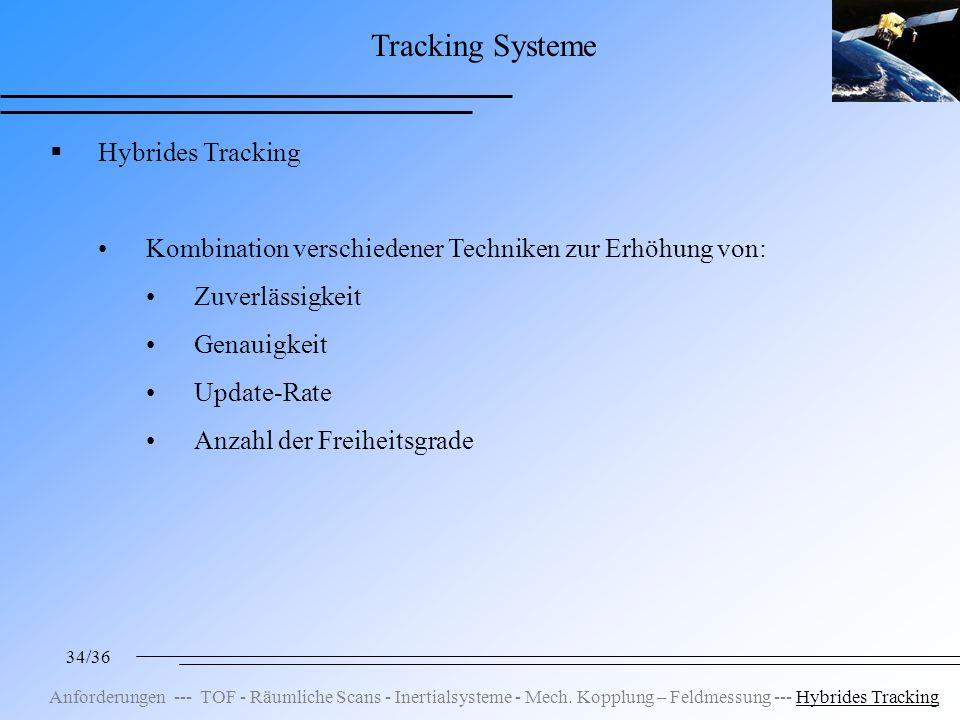 34/36 Tracking Systeme Hybrides Tracking Kombination verschiedener Techniken zur Erhöhung von: Zuverlässigkeit Genauigkeit Update-Rate Anzahl der Freiheitsgrade Anforderungen --- TOF - Räumliche Scans - Inertialsysteme - Mech.