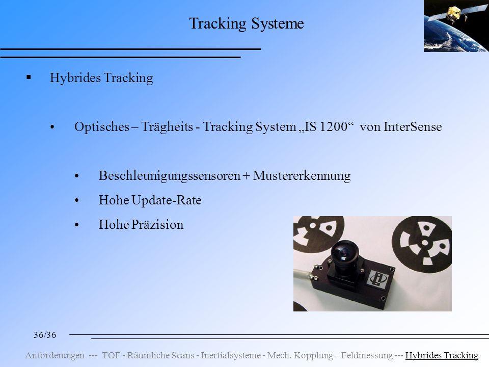36/36 Tracking Systeme Hybrides Tracking Optisches – Trägheits - Tracking System IS 1200 von InterSense Beschleunigungssensoren + Mustererkennung Hohe Update-Rate Hohe Präzision Anforderungen --- TOF - Räumliche Scans - Inertialsysteme - Mech.