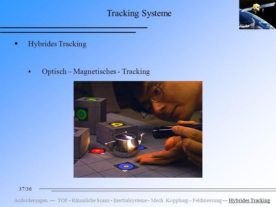 37/36 Tracking Systeme Hybrides Tracking Optisch – Magnetisches - Tracking Anforderungen --- TOF - Räumliche Scans - Inertialsysteme - Mech.