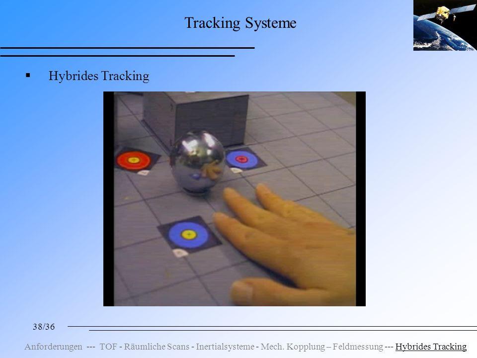 38/36 Tracking Systeme Hybrides Tracking Anforderungen --- TOF - Räumliche Scans - Inertialsysteme - Mech.