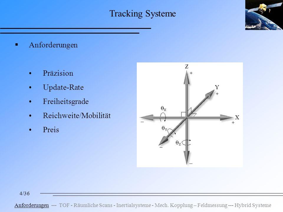 4/36 Tracking Systeme Anforderungen Präzision Update-Rate Freiheitsgrade Reichweite/Mobilität Preis Anforderungen --- TOF - Räumliche Scans - Inertialsysteme - Mech.