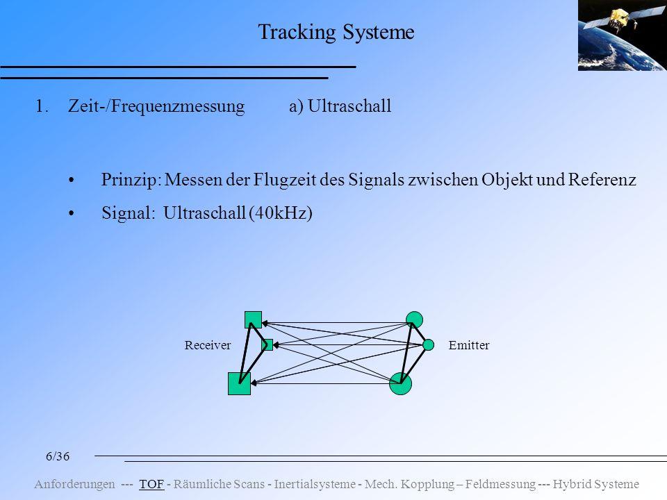 6/36 Tracking Systeme 1.Zeit-/Frequenzmessung a) Ultraschall Prinzip: Messen der Flugzeit des Signals zwischen Objekt und Referenz Signal: Ultraschall (40kHz) EmitterReceiver Anforderungen --- TOF - Räumliche Scans - Inertialsysteme - Mech.