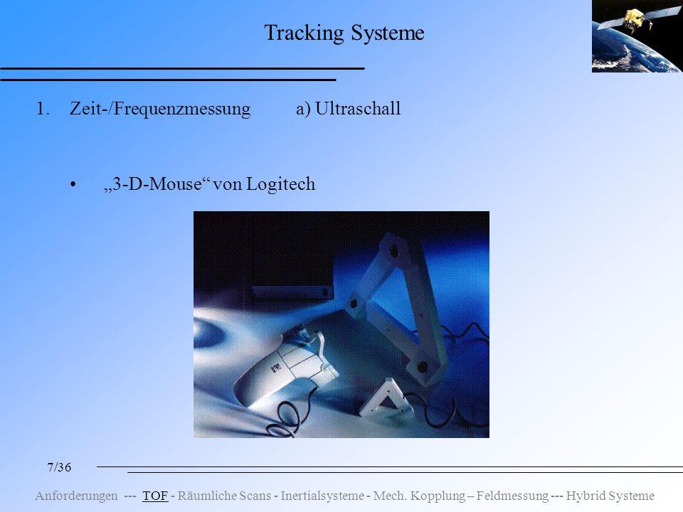 7/36 Tracking Systeme 1.Zeit-/Frequenzmessung a) Ultraschall 3-D-Mouse von Logitech Anforderungen --- TOF - Räumliche Scans - Inertialsysteme - Mech.