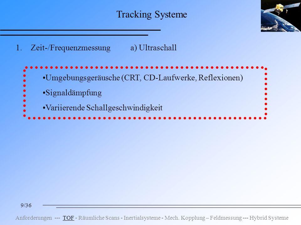 9/36 Tracking Systeme 1.Zeit-/Frequenzmessung a) Ultraschall Umgebungsgeräusche (CRT, CD-Laufwerke, Reflexionen) Signaldämpfung Variierende Schallgeschwindigkeit Anforderungen --- TOF - Räumliche Scans - Inertialsysteme - Mech.